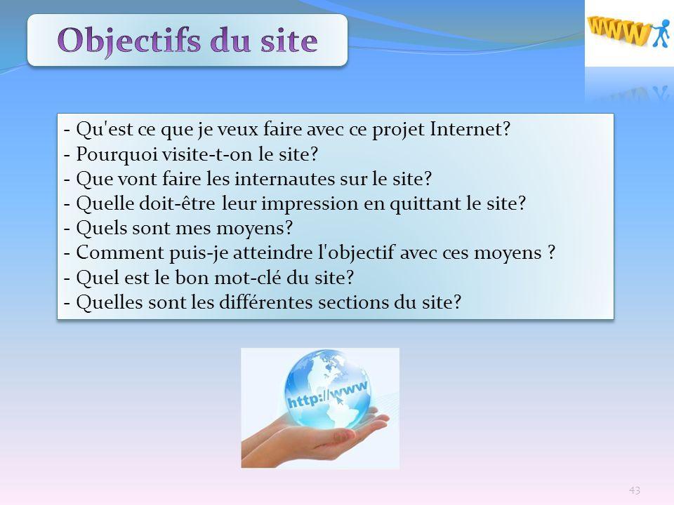 - Qu'est ce que je veux faire avec ce projet Internet? - Pourquoi visite-t-on le site? - Que vont faire les internautes sur le site? - Quelle doit-êtr