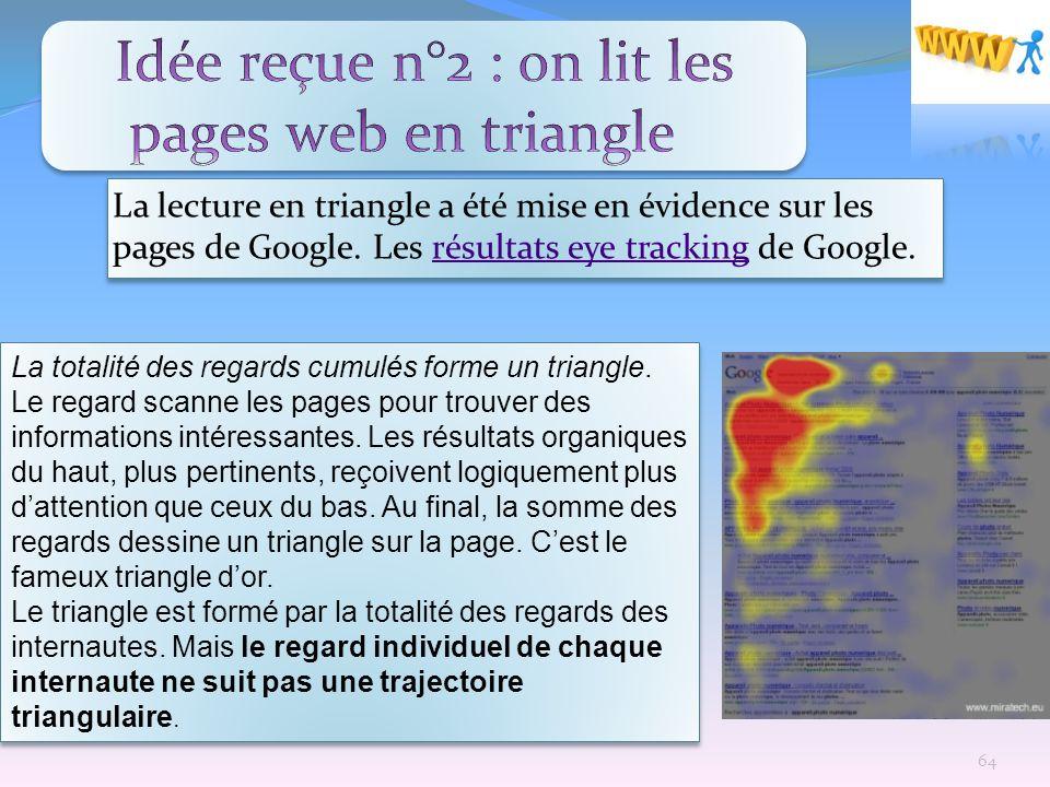 La lecture en triangle a été mise en évidence sur les pages de Google. Les résultats eye tracking de Google.résultats eye tracking La lecture en trian