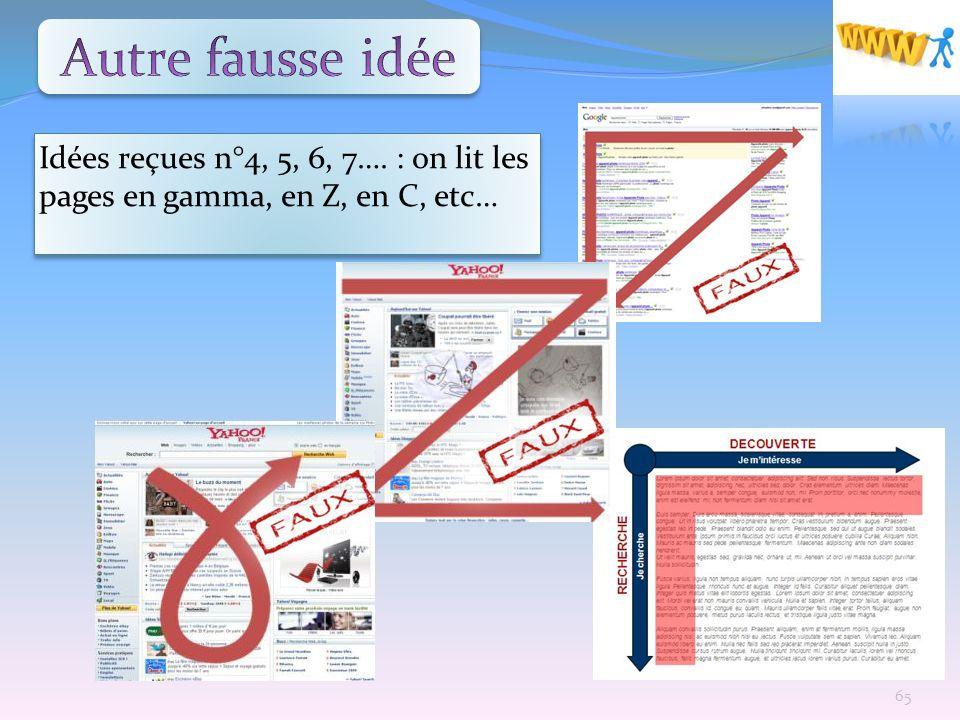 65 Idées reçues n°4, 5, 6, 7…. : on lit les pages en gamma, en Z, en C, etc…