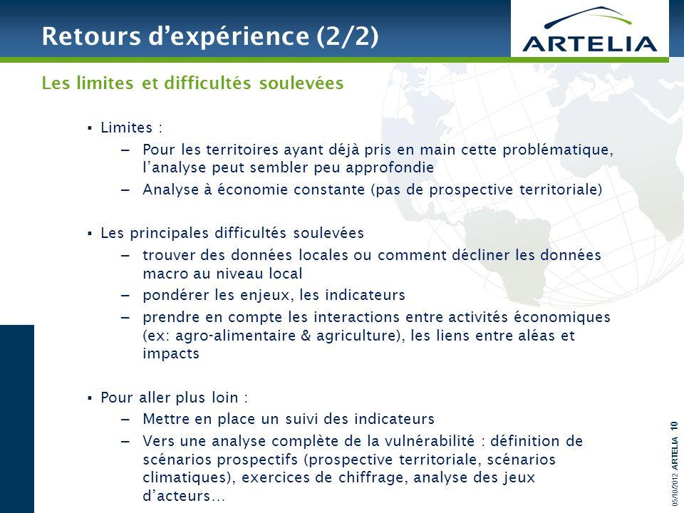 05/10/2012 ARTELIA 10 Limites : – Pour les territoires ayant déjà pris en main cette problématique, lanalyse peut sembler peu approfondie – Analyse à