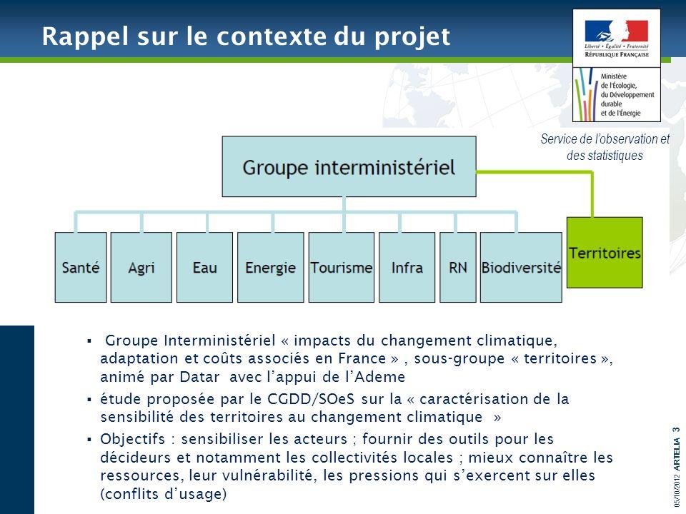 05/10/2012 ARTELIA 3 Groupe Interministériel « impacts du changement climatique, adaptation et coûts associés en France », sous-groupe « territoires »