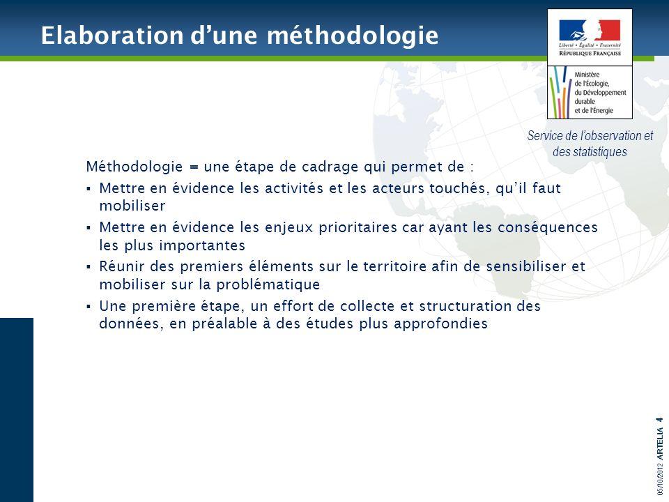 05/10/2012 ARTELIA 4 Méthodologie = une étape de cadrage qui permet de : Mettre en évidence les activités et les acteurs touchés, quil faut mobiliser