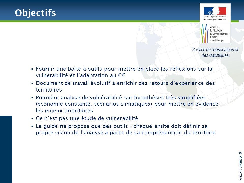 05/10/2012 ARTELIA 5 Fournir une boîte à outils pour mettre en place les réflexions sur la vulnérabilité et ladaptation au CC Document de travail évol