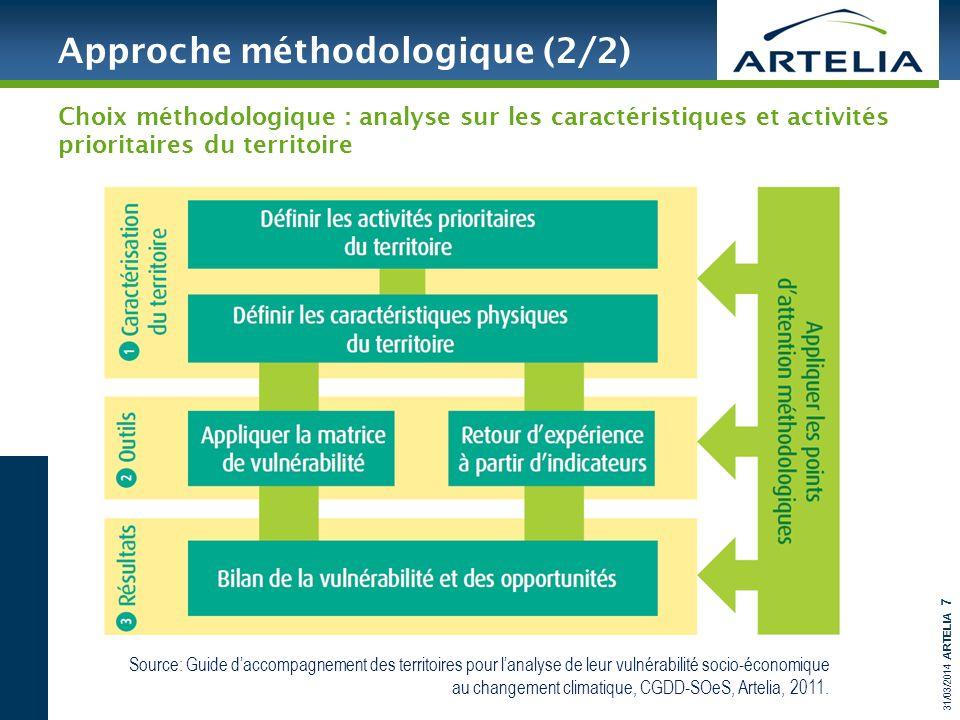 31/03/2014 ARTELIA 7 Approche méthodologique (2/2) Choix méthodologique : analyse sur les caractéristiques et activités prioritaires du territoire Sou