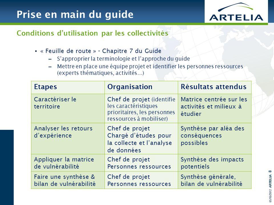 05/10/2012 ARTELIA 8 « Feuille de route » - Chapitre 7 du Guide – Sapproprier la terminologie et lapproche du guide – Mettre en place une équipe proje