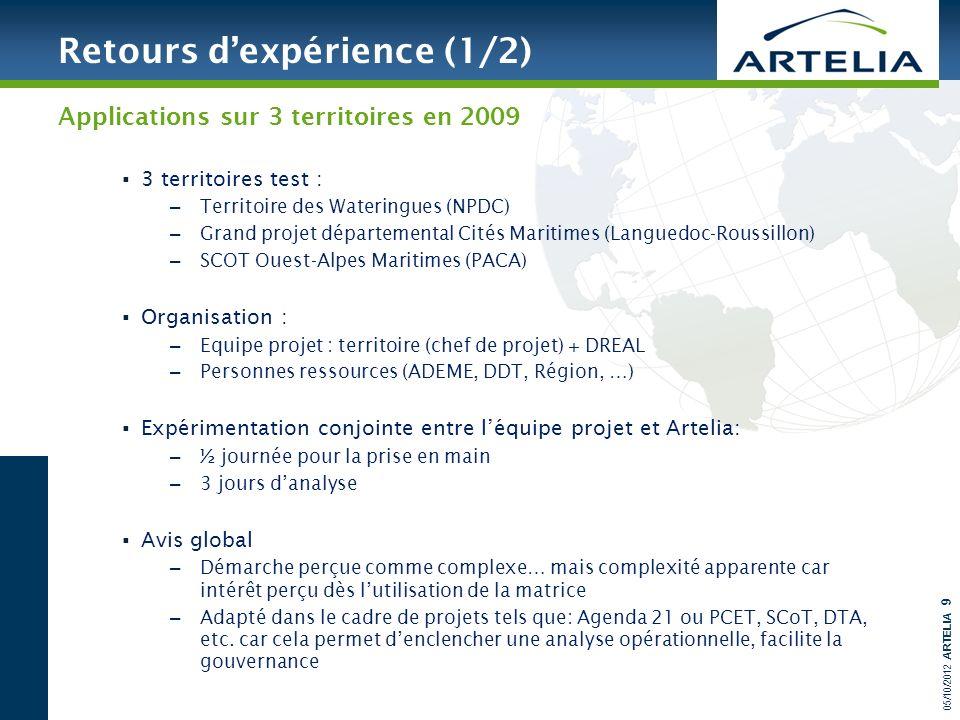 05/10/2012 ARTELIA 9 3 territoires test : – Territoire des Wateringues (NPDC) – Grand projet départemental Cités Maritimes (Languedoc-Roussillon) – SC