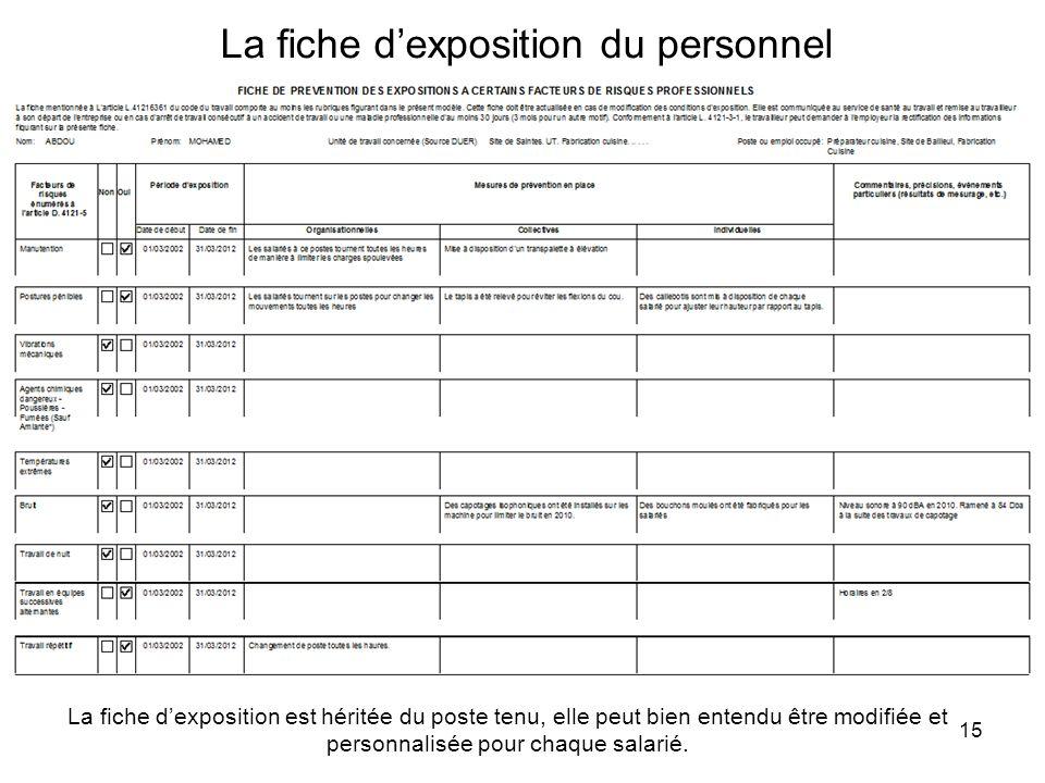 15 La fiche dexposition du personnel La fiche dexposition est héritée du poste tenu, elle peut bien entendu être modifiée et personnalisée pour chaque