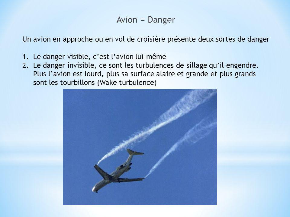 Avion = Danger Un avion en approche ou en vol de croisière présente deux sortes de danger 1.Le danger visible, cest lavion lui-même 2.Le danger invisi