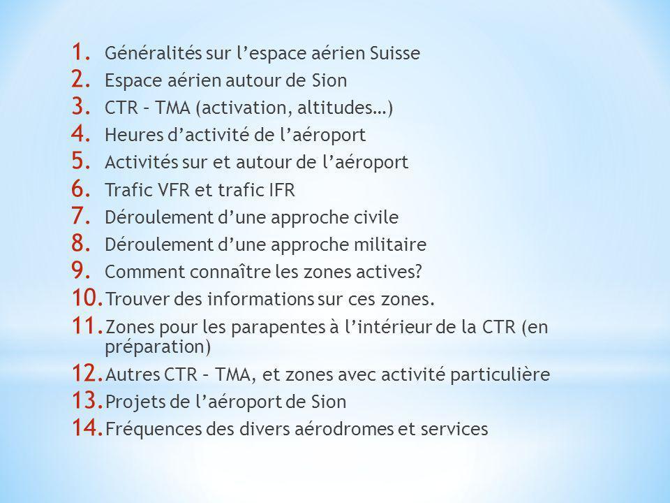 1. Généralités sur lespace aérien Suisse 2. Espace aérien autour de Sion 3. CTR – TMA (activation, altitudes…) 4. Heures dactivité de laéroport 5. Act