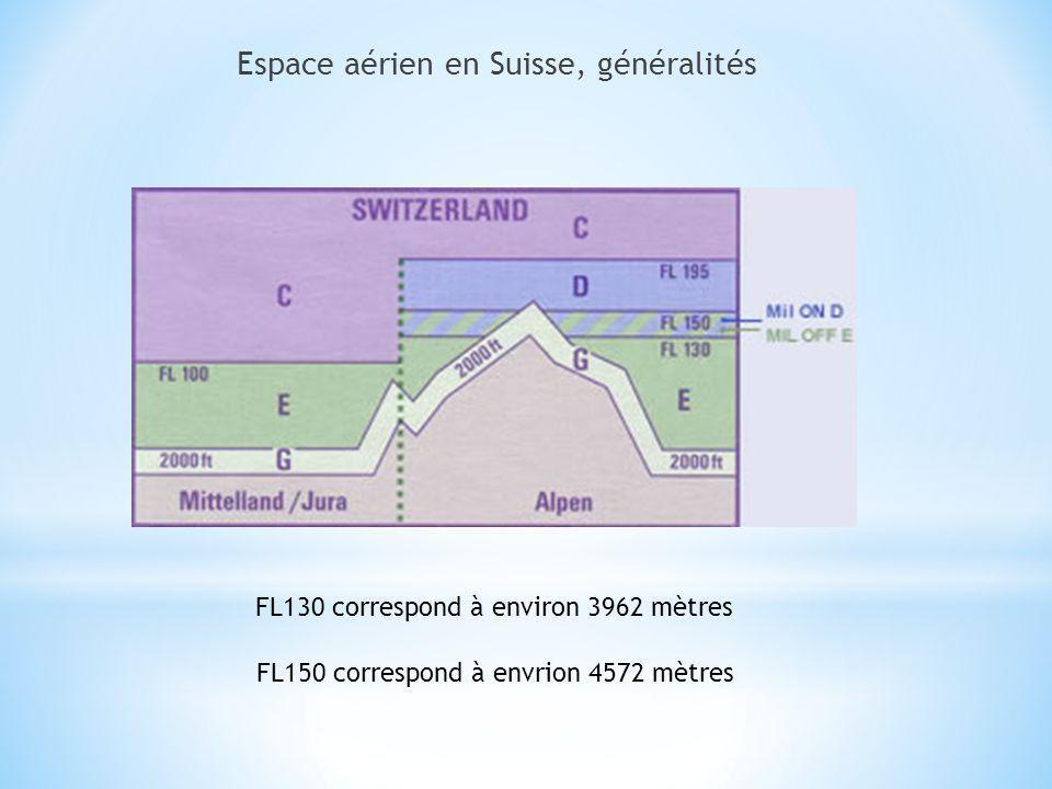 Espace aérien en Suisse, généralités FL130 correspond à environ 3962 mètres FL150 correspond à envrion 4572 mètres