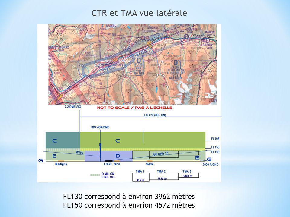 CTR et TMA vue latérale FL130 correspond à environ 3962 mètres FL150 correspond à envrion 4572 mètres