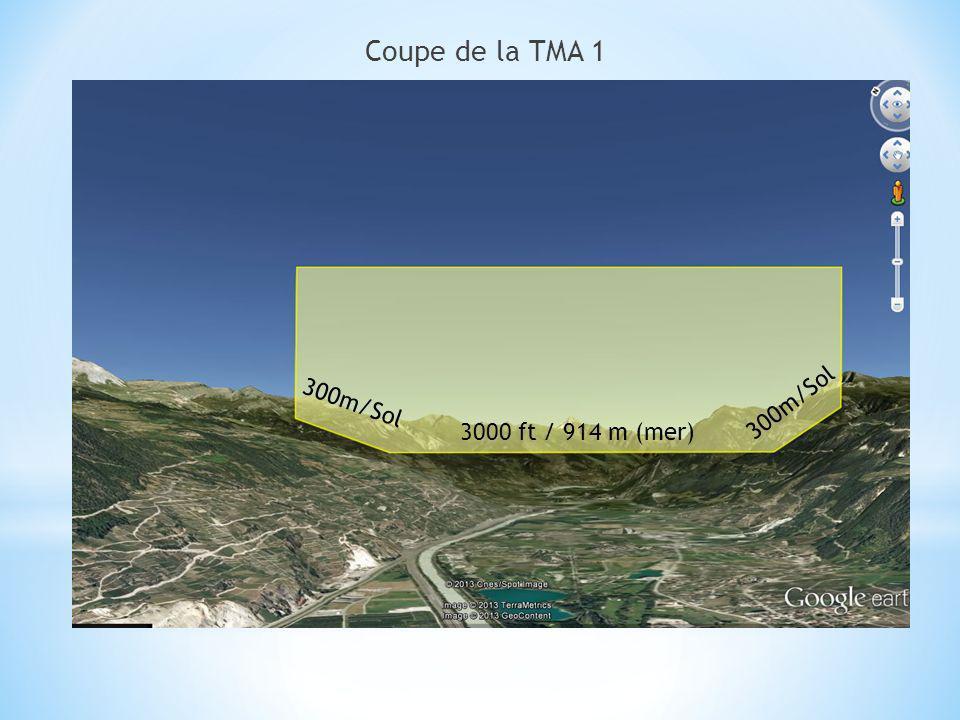Coupe de la TMA 1 3000 ft / 914 m (mer) 300m/Sol