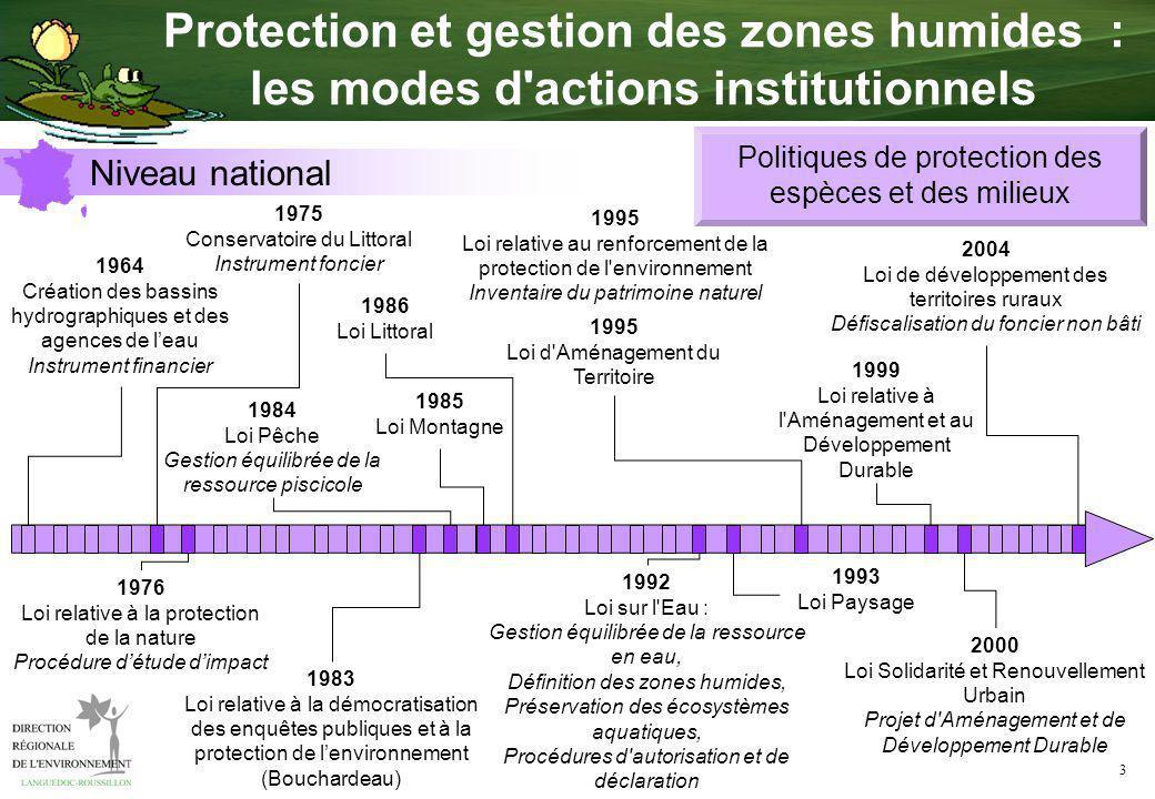 3 1993 Loi Paysage Niveau national 1995 Loi relative au renforcement de la protection de l'environnement Inventaire du patrimoine naturel Politiques d