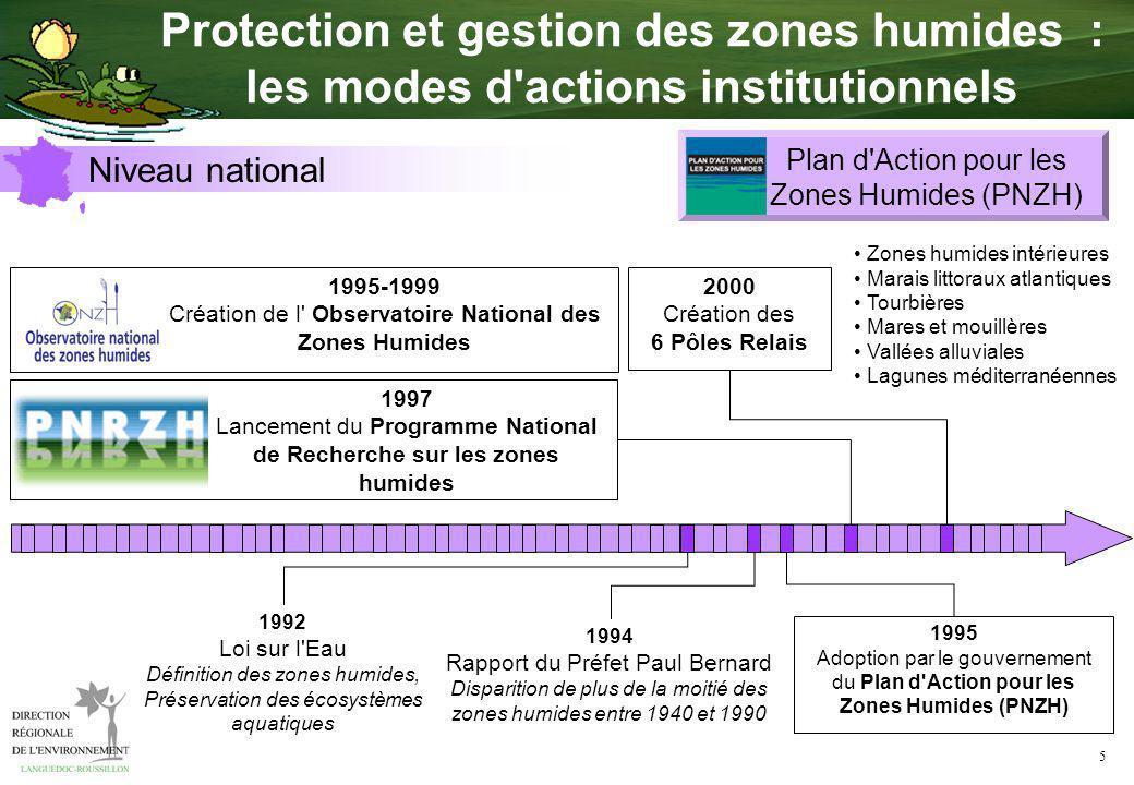 5 1995-1999 Création de l Observatoire National des Zones Humides 1994 Rapport du Préfet Paul Bernard Disparition de plus de la moitié des zones humides entre 1940 et 1990 1997 Lancement du Programme National de Recherche sur les zones humides 1995 Adoption par le gouvernement du Plan d Action pour les Zones Humides (PNZH) 2000 Création des 6 Pôles Relais Plan d Action pour les Zones Humides (PNZH) 1992 Loi sur l Eau Définition des zones humides, Préservation des écosystèmes aquatiques Zones humides intérieures Marais littoraux atlantiques Tourbières Mares et mouillères Vallées alluviales Lagunes méditerranéennes Niveau national Protection et gestion des zones humides : les modes d actions institutionnels