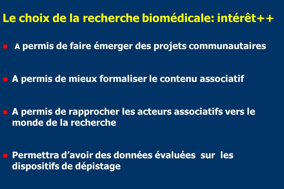 Le choix de la recherche biomédicale: intérêt++ A permis de faire émerger des projets communautaires A permis de mieux formaliser le contenu associatif A permis de rapprocher les acteurs associatifs vers le monde de la recherche Permettra davoir des données évaluées sur les dispositifs de dépistage