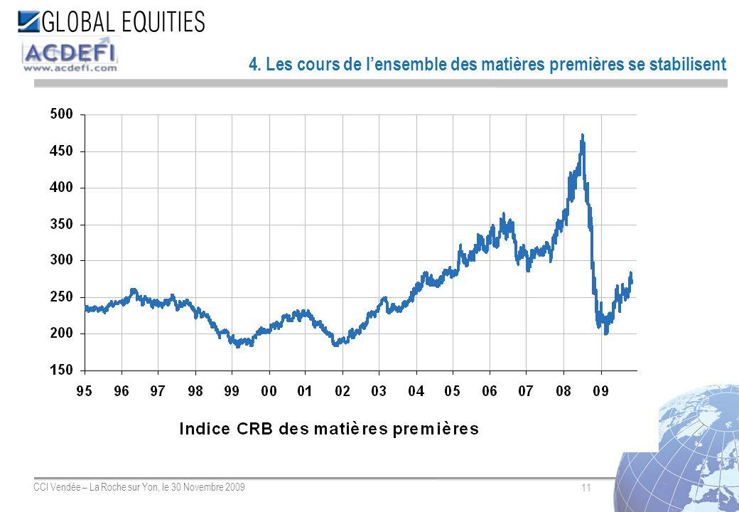 11 CCI Vendée – La Roche sur Yon, le 30 Novembre 2009 4. Les cours de lensemble des matières premières se stabilisent