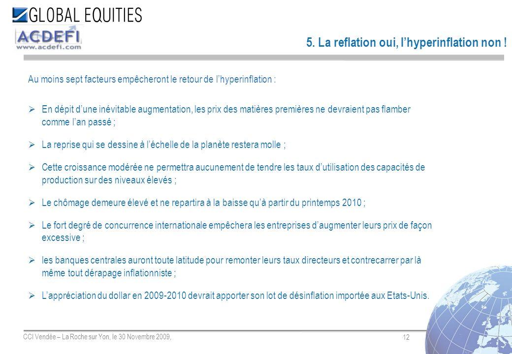 12 CCI Vendée – La Roche sur Yon, le 30 Novembre 2009, 5. La reflation oui, lhyperinflation non ! Au moins sept facteurs empêcheront le retour de lhyp