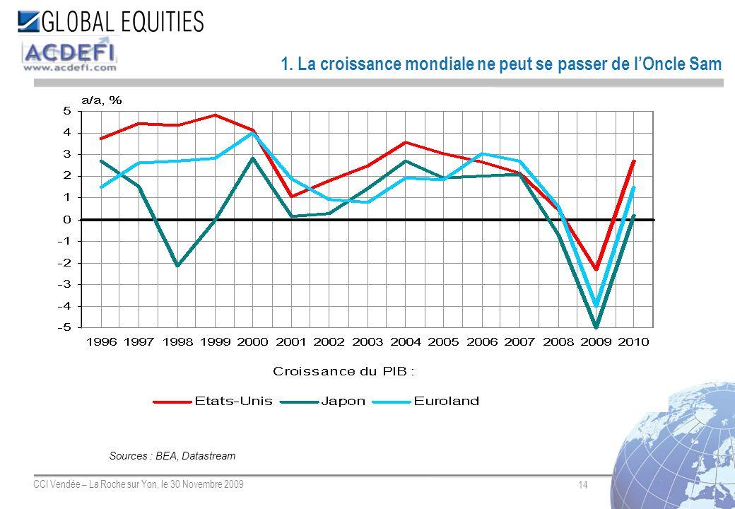 14 CCI Vendée – La Roche sur Yon, le 30 Novembre 2009 1. La croissance mondiale ne peut se passer de lOncle Sam Sources : BEA, Datastream