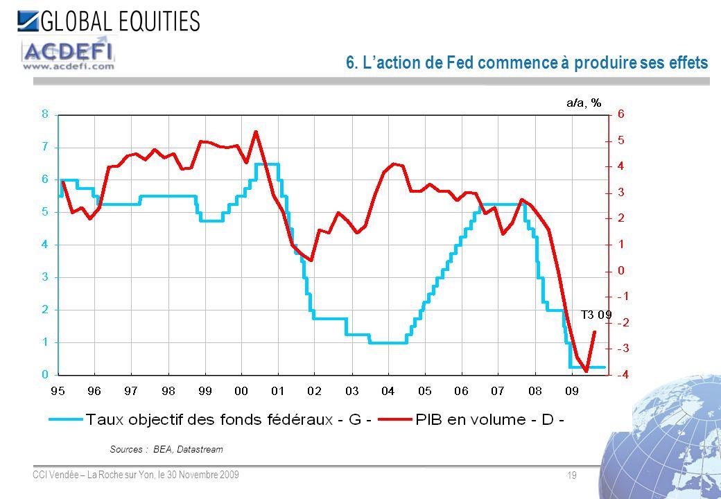 19 CCI Vendée – La Roche sur Yon, le 30 Novembre 2009 6. Laction de Fed commence à produire ses effets Sources : BEA, Datastream