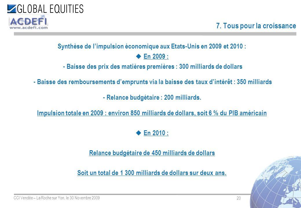 20 CCI Vendée – La Roche sur Yon, le 30 Novembre 2009 7. Tous pour la croissance Synthèse de limpulsion économique aux Etats-Unis en 2009 et 2010 : En