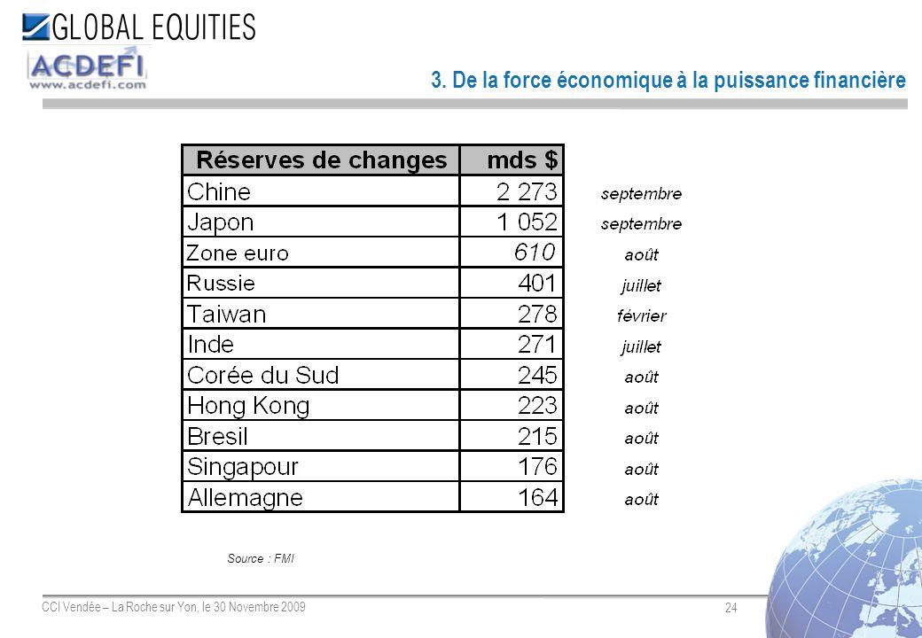 24 CCI Vendée – La Roche sur Yon, le 30 Novembre 2009 3. De la force économique à la puissance financière Source : FMI