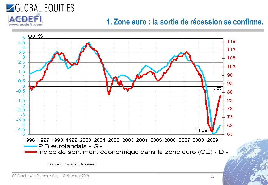 26 CCI Vendée – La Roche sur Yon, le 30 Novembre 2009 1. Zone euro : la sortie de récession se confirme. Sources : Eurostat, Datastream