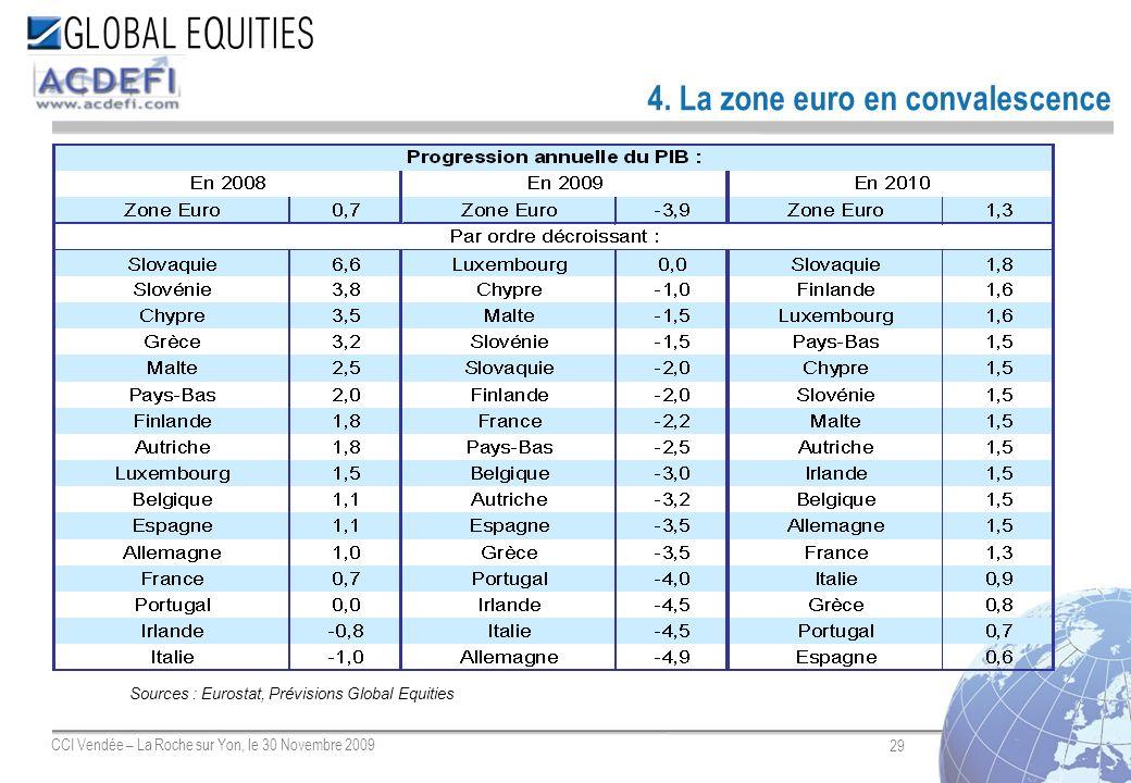 29 CCI Vendée – La Roche sur Yon, le 30 Novembre 2009 4. La zone euro en convalescence Sources : Eurostat, Prévisions Global Equities