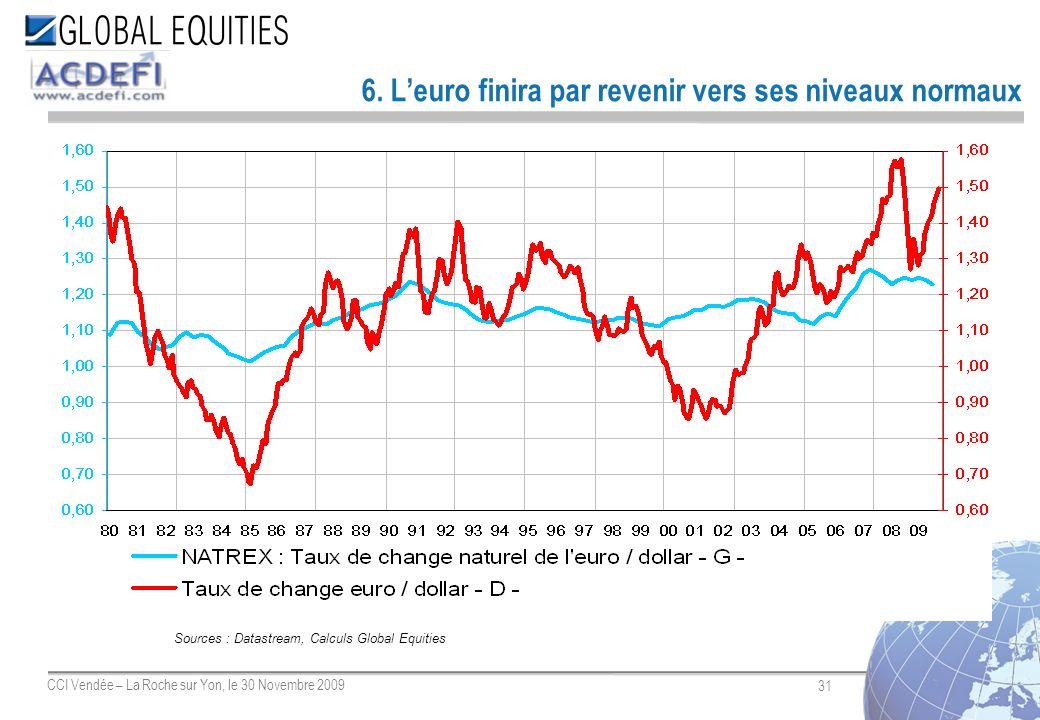 31 CCI Vendée – La Roche sur Yon, le 30 Novembre 2009 6. Leuro finira par revenir vers ses niveaux normaux Sources : Datastream, Calculs Global Equiti