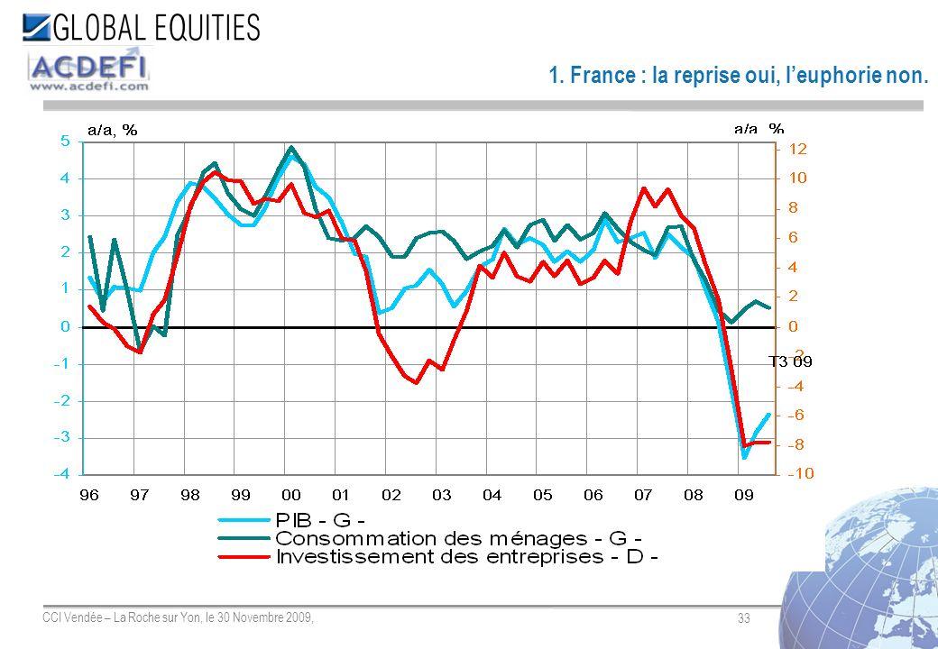 33 CCI Vendée – La Roche sur Yon, le 30 Novembre 2009, 1. France : la reprise oui, leuphorie non.