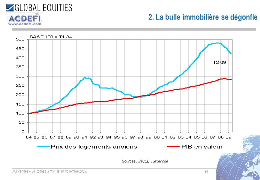 34 CCI Vendée – La Roche sur Yon, le 30 Novembre 2009, 2. La bulle immobilière se dégonfle Sources : INSEE, Rexecode