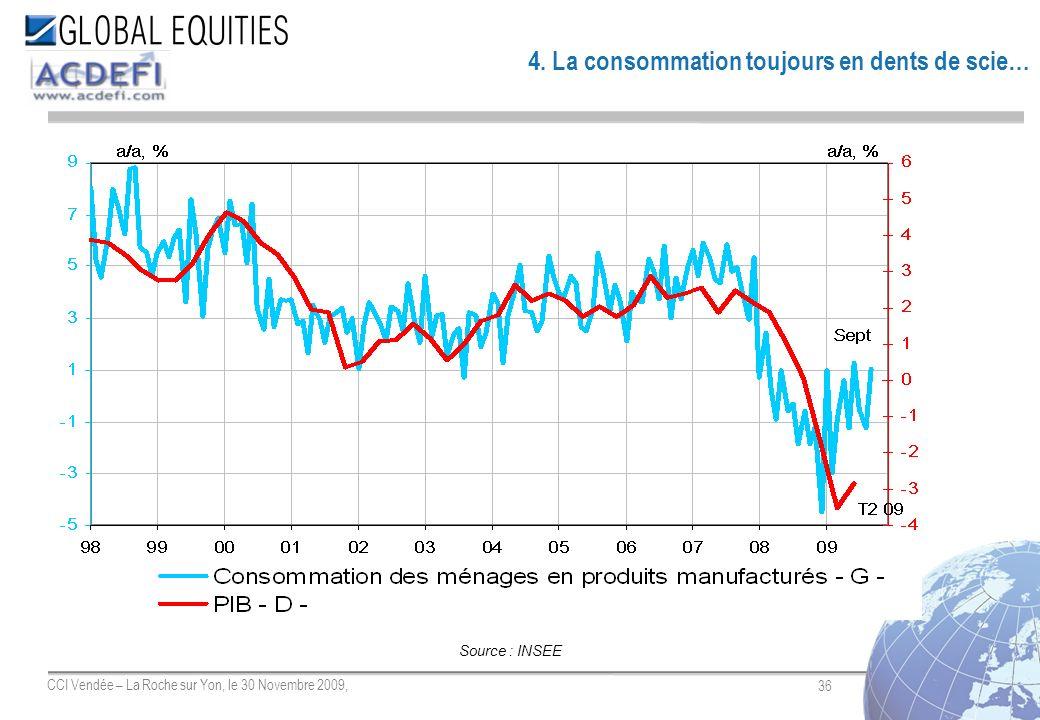 36 CCI Vendée – La Roche sur Yon, le 30 Novembre 2009, 4. La consommation toujours en dents de scie… Source : INSEE