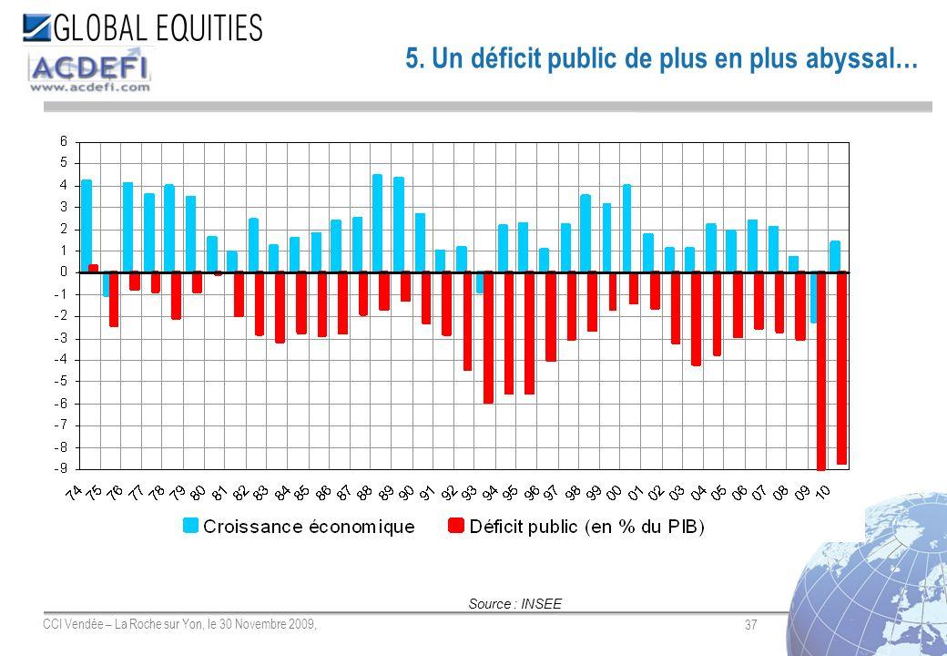 37 CCI Vendée – La Roche sur Yon, le 30 Novembre 2009, 5. Un déficit public de plus en plus abyssal… Source : INSEE