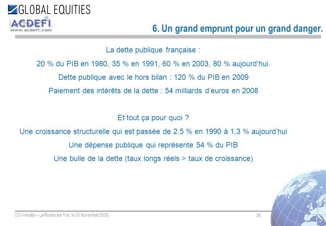 38 CCI Vendée – La Roche sur Yon, le 30 Novembre 2009, 6. Un grand emprunt pour un grand danger. La dette publique française : 20 % du PIB en 1980, 35