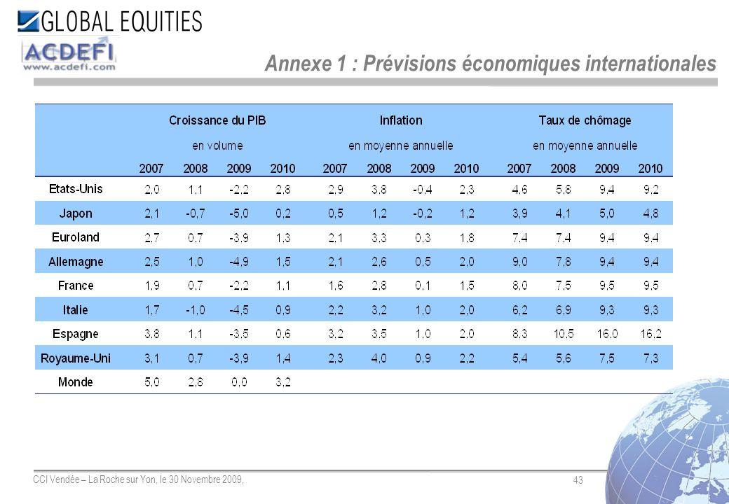 43 CCI Vendée – La Roche sur Yon, le 30 Novembre 2009, Annexe 1 : Prévisions économiques internationales