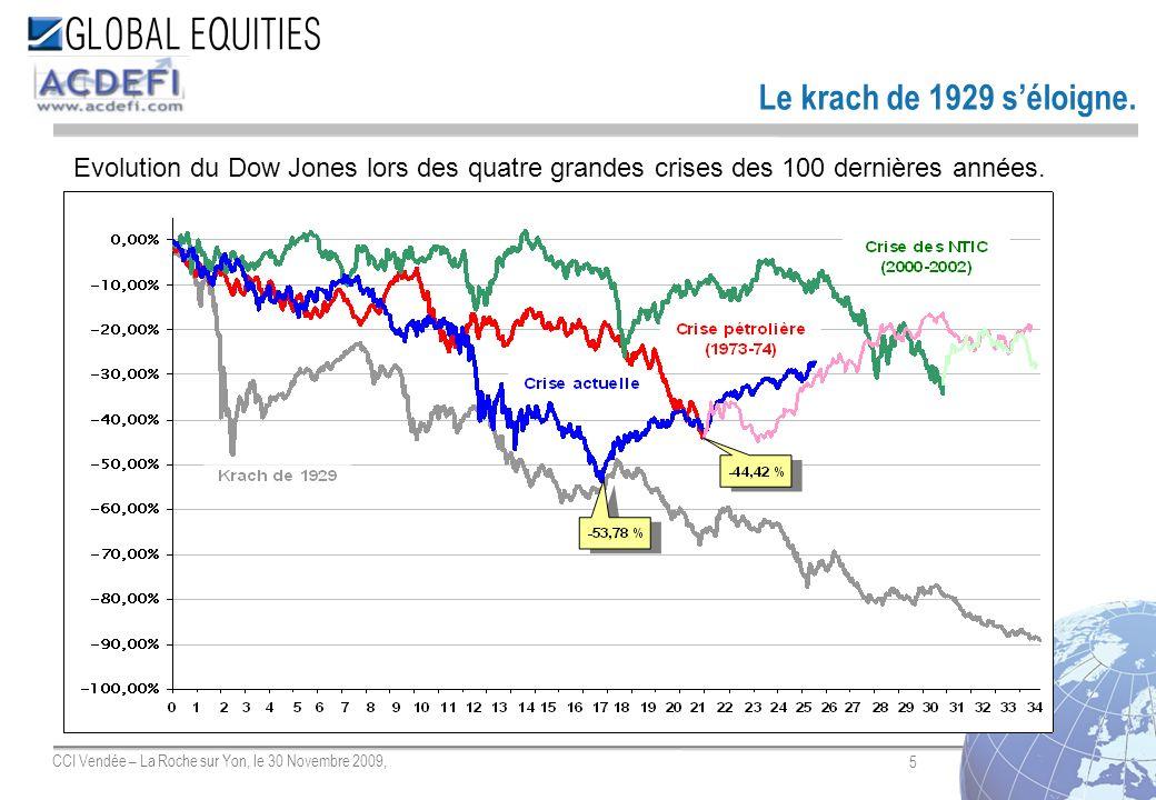 6 CCI Vendée – La Roche sur Yon, le 30 Novembre 2009, Les soutiens du rebond ne manquent pas… Les prix pétroliers et des matières premières restent faibles Les banques ont été sauvées des deux côtés de lAtlantique et retrouvent une meilleure santé Les banques centrales ont baissé drastiquement leurs taux directeurs Les relances budgétaires sont massives (5 000 milliards de dollars pour la planète) Le G20, les Etats-Unis, lEurope, la Chine et le FMI sont unis pour sauver le système Les entreprises cotées restent sous-valorisées La fin du mark to market sera bientôt généralisée Les fonds souverains et privés cumulent plus de 4 000 milliards de dollars de liquidités