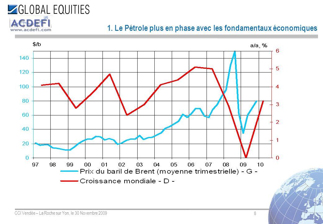 8 CCI Vendée – La Roche sur Yon, le 30 Novembre 2009 1. Le Pétrole plus en phase avec les fondamentaux économiques