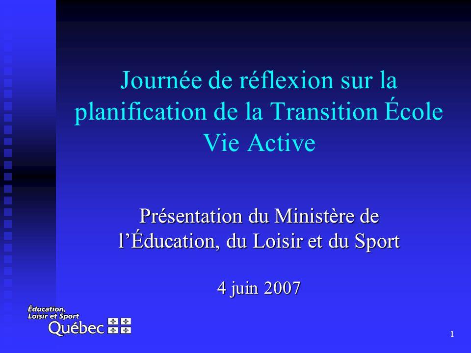 1 Journée de réflexion sur la planification de la Transition École Vie Active Présentation du Ministère de lÉducation, du Loisir et du Sport 4 juin 2007