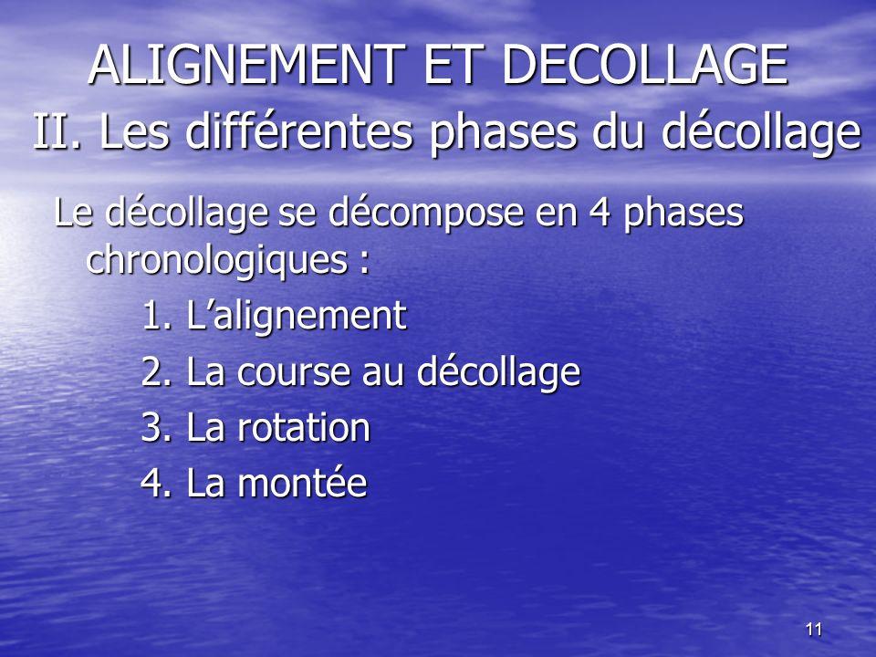 11 ALIGNEMENT ET DECOLLAGE II. Les différentes phases du décollage Le décollage se décompose en 4 phases chronologiques : 1. Lalignement 2. La course