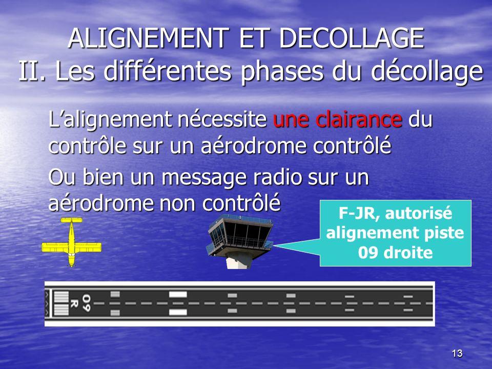 13 ALIGNEMENT ET DECOLLAGE II. Les différentes phases du décollage Lalignement nécessite une clairance du contrôle sur un aérodrome contrôlé Ou bien u