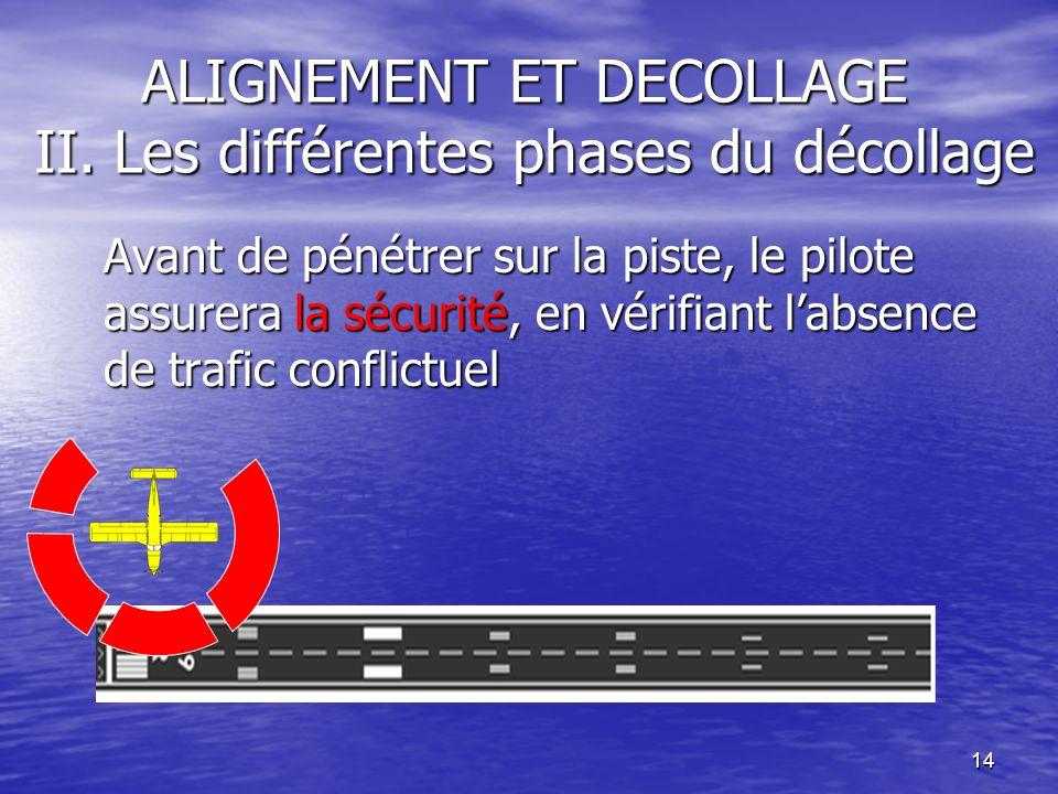 14 ALIGNEMENT ET DECOLLAGE II. Les différentes phases du décollage Avant de pénétrer sur la piste, le pilote assurera la sécurité, en vérifiant labsen