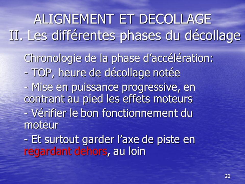 20 ALIGNEMENT ET DECOLLAGE II. Les différentes phases du décollage Chronologie de la phase daccélération: - TOP, heure de décollage notée - Mise en pu