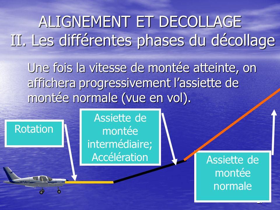 27 ALIGNEMENT ET DECOLLAGE II. Les différentes phases du décollage Une fois la vitesse de montée atteinte, on affichera progressivement lassiette de m