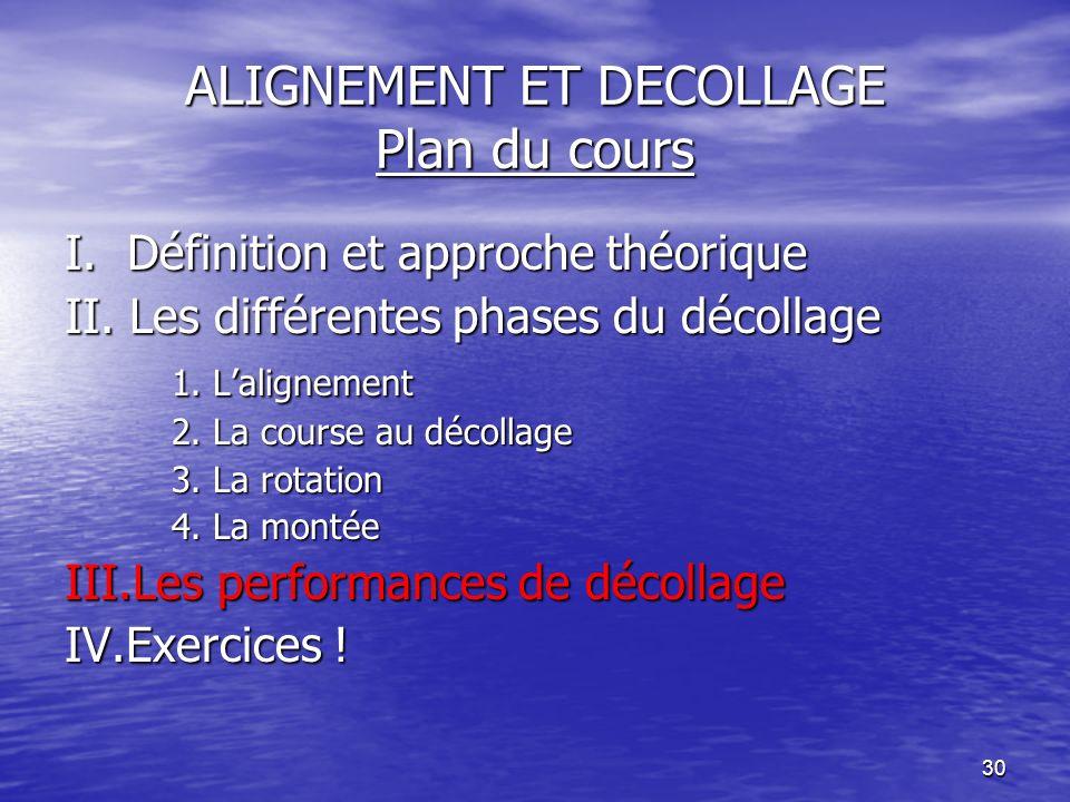 30 ALIGNEMENT ET DECOLLAGE Plan du cours I. Définition et approche théorique II. Les différentes phases du décollage 1. Lalignement 2. La course au dé