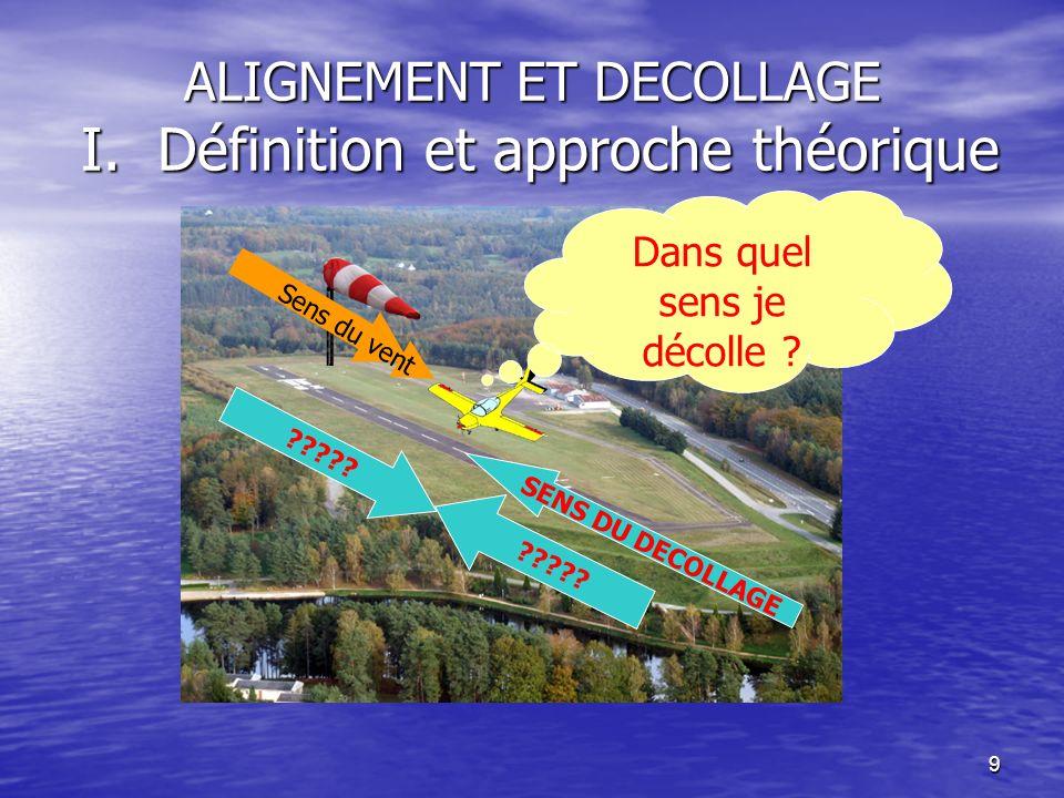 9 ALIGNEMENT ET DECOLLAGE I. Définition et approche théorique Dans quel sens je décolle ? ????? Sens du vent ????? SENS DU DECOLLAGE