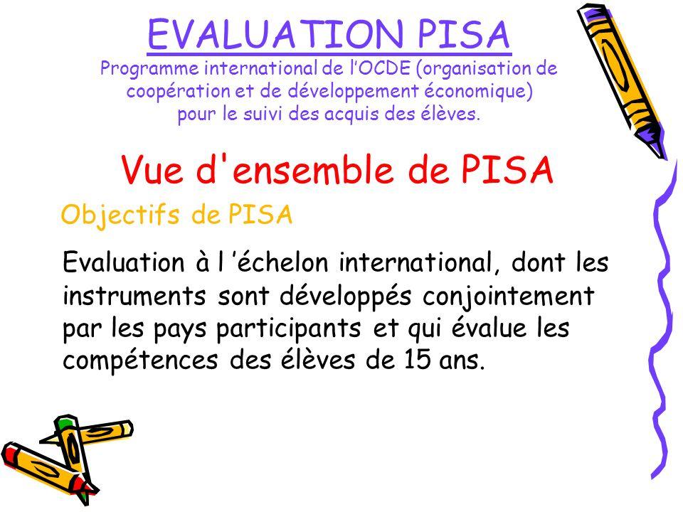 EVALUATION PISA Programme international de lOCDE (organisation de coopération et de développement économique) pour le suivi des acquis des élèves. Vue