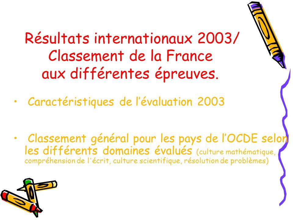 Résultats internationaux 2003/ Classement de la France aux différentes épreuves. Caractéristiques de lévaluation 2003 Classement général pour les pays