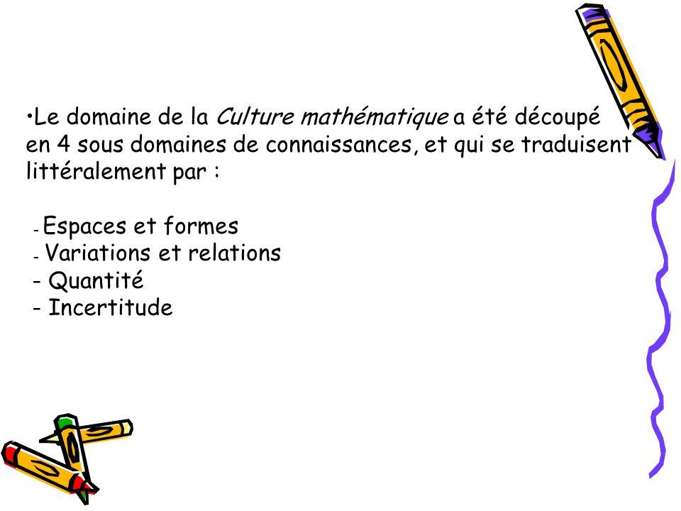 Le domaine de la Culture mathématique a été découpé en 4 sous domaines de connaissances, et qui se traduisent littéralement par : - Espaces et formes