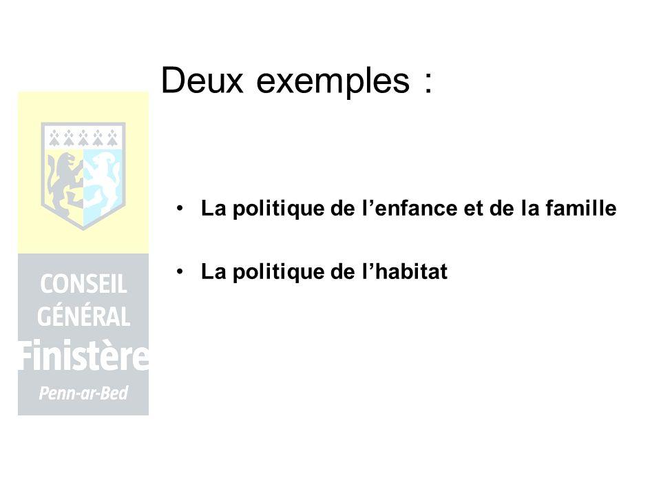 Deux exemples : La politique de lenfance et de la famille La politique de lhabitat