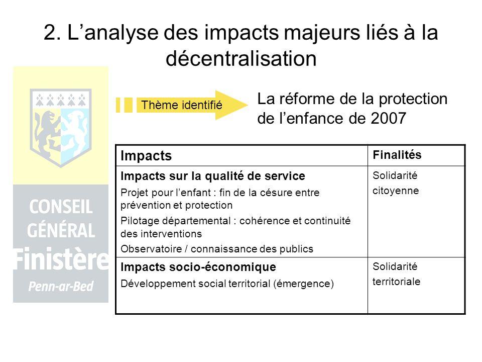 2. Lanalyse des impacts majeurs liés à la décentralisation Thème identifié La réforme de la protection de lenfance de 2007 Impacts Finalités Impacts s