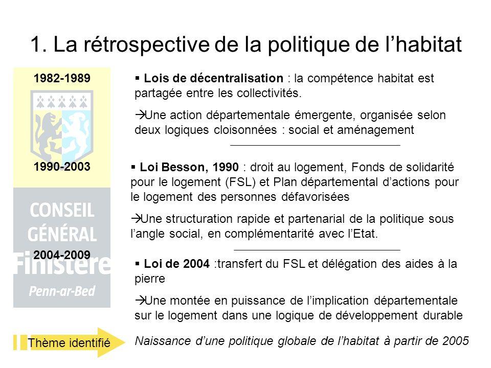 1982-1989 1990-2003 2004-2009 Thème identifié Lois de décentralisation : la compétence habitat est partagée entre les collectivités.